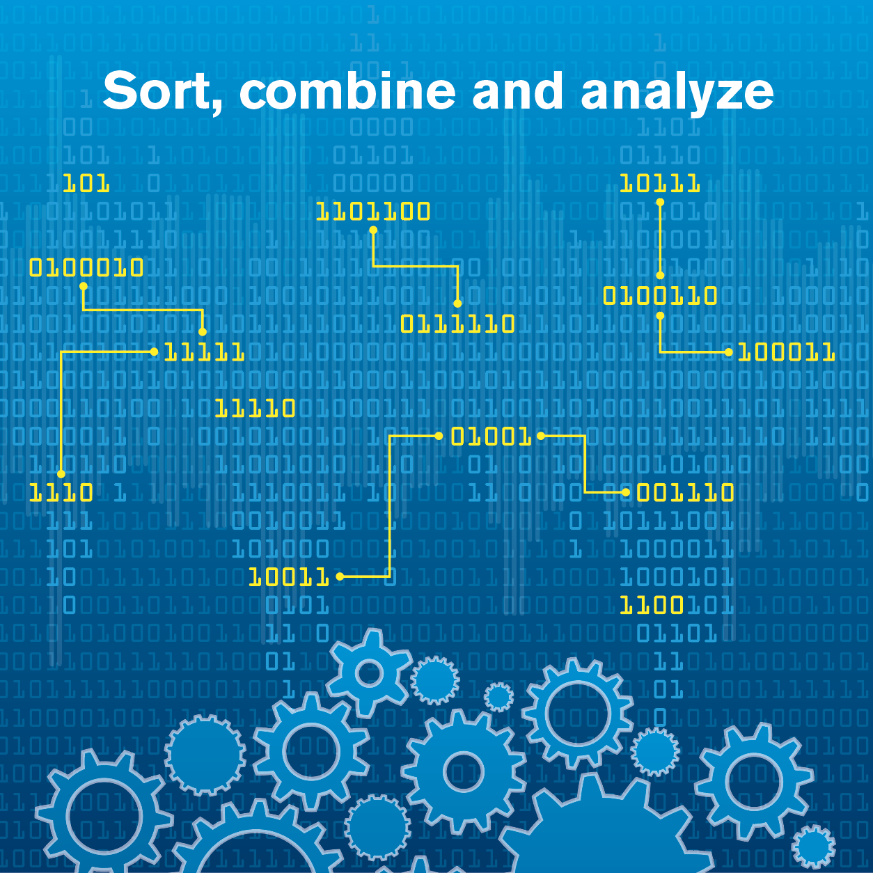 Sort, Combine & Analyze