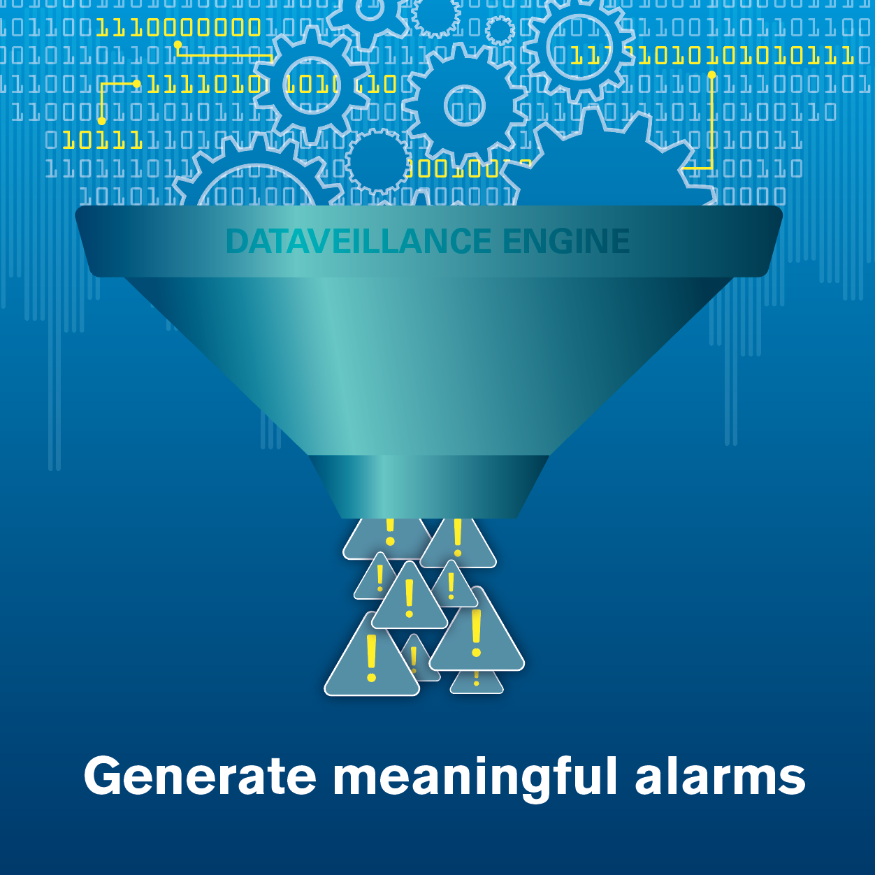 Generate Meaningful Alarms