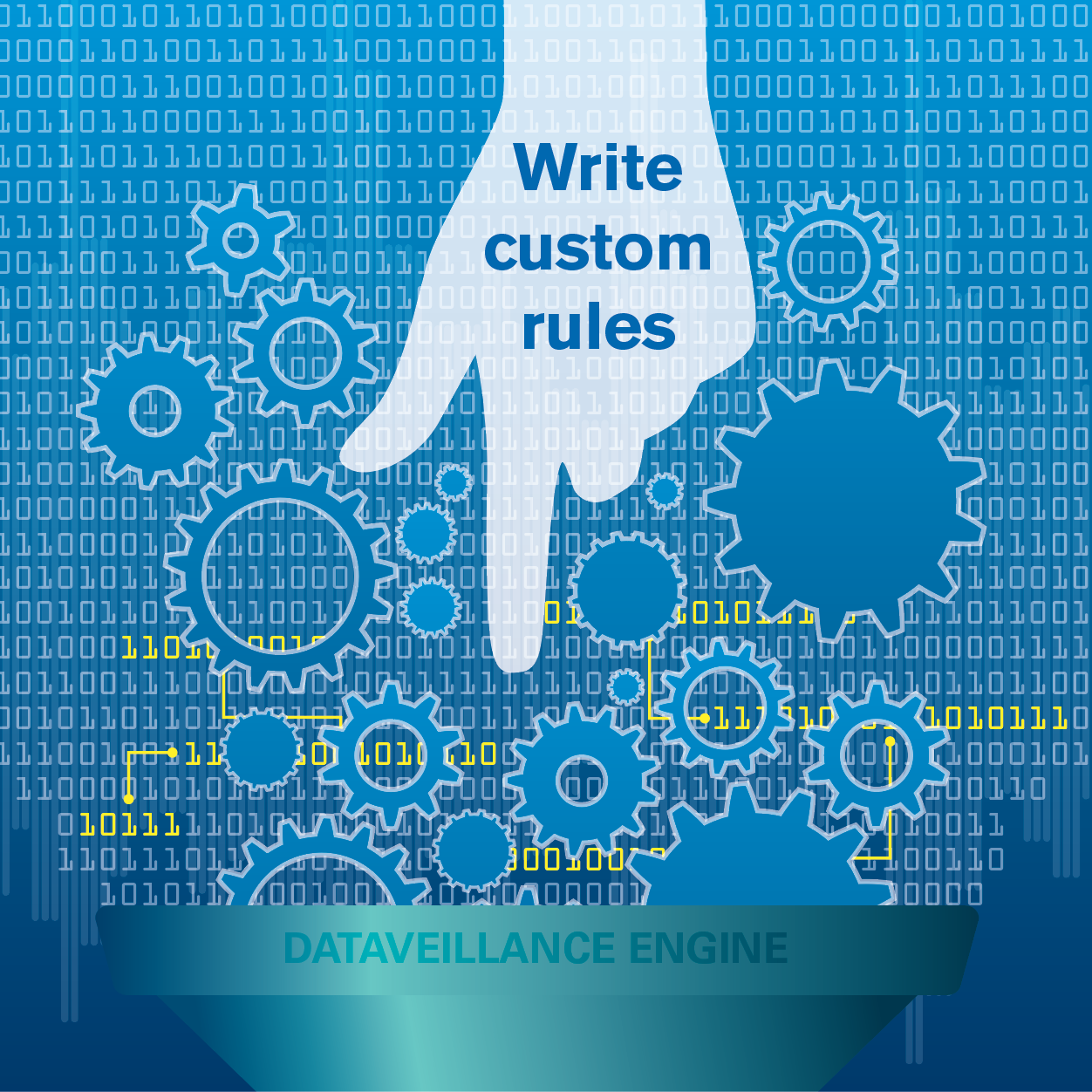 Write Custom Rules