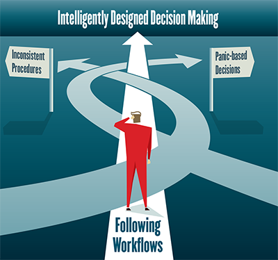 Critical Decision Making Through Integrated Surveillance